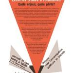 Débats pour l'émancipation politique et sociale : «Extrêmes droites à l'offensive»